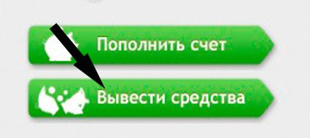 Рублёвый счёт на форекс